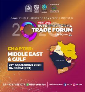 Middleeast and Gulf Virtual International Trade Forum